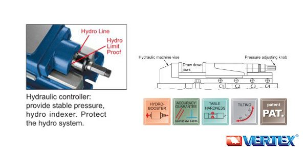 Universal Tilting Hydraulic Machine Vise